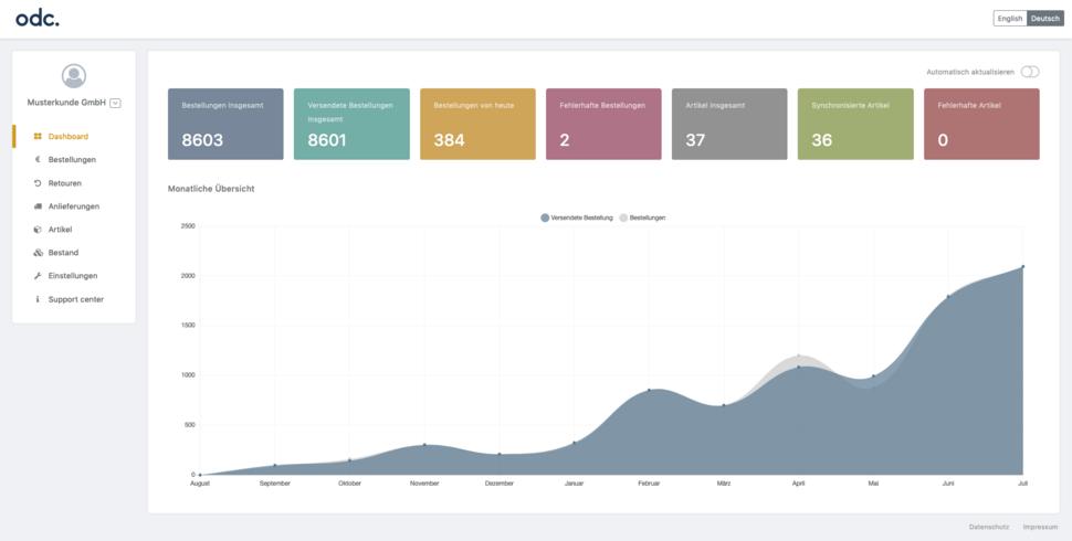 odc dashboard