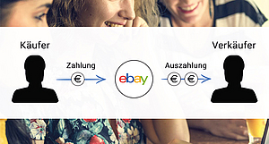 ebay-payment