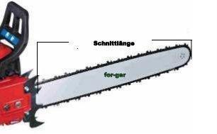 Schnittlänge bei Kettensägen